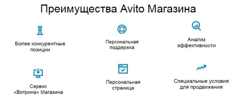 Avito shop