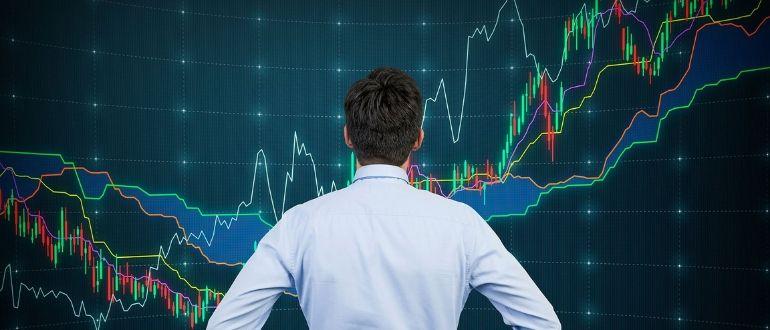 Финансовые биржи
