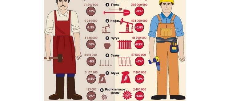Сравнительная инфографика