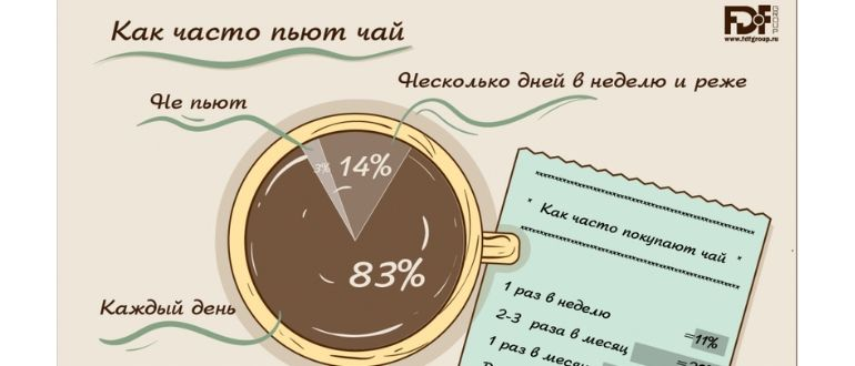 Рекламная инфографика