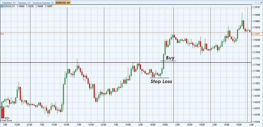 игра на валютном рынке